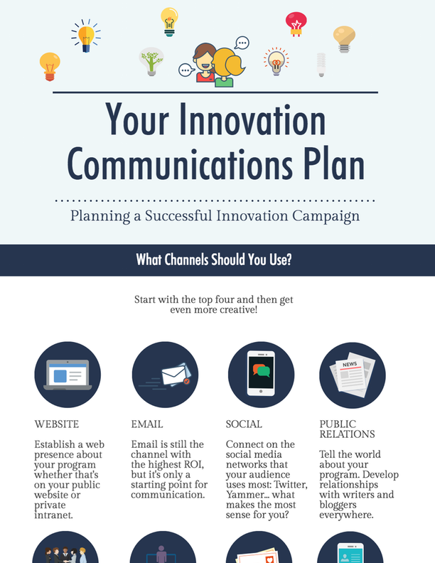 Infographic: Your Innovation Communications Strategy