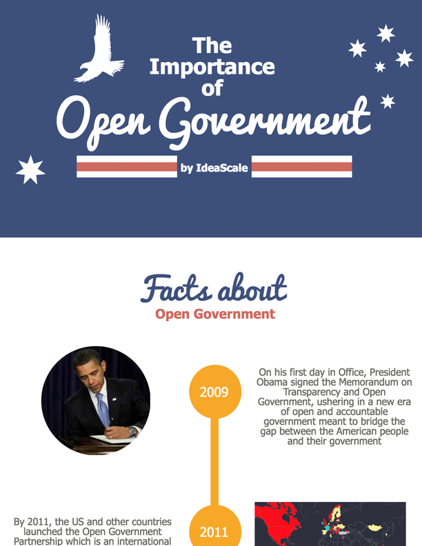 Infographic: Facts about Open Government