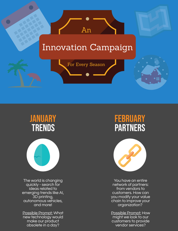 Infographic: Innovation Campaign Ideas
