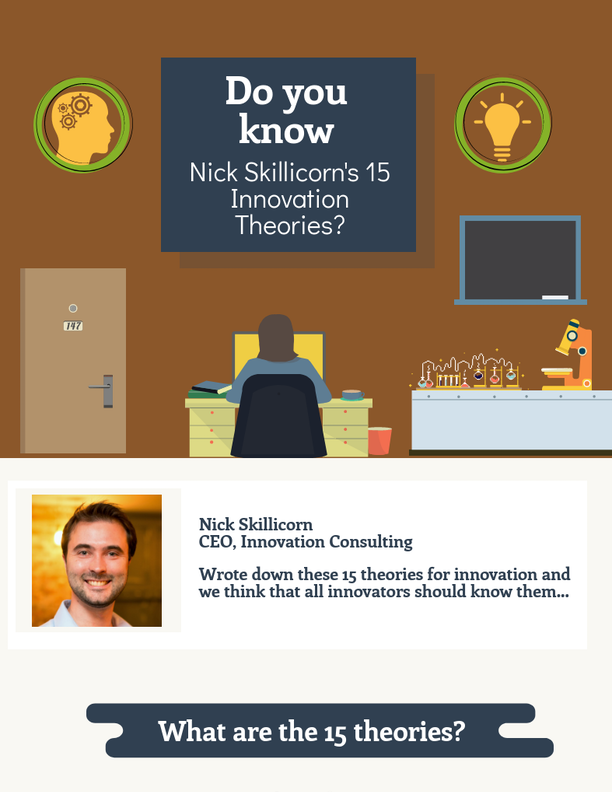 Infographic: 15 Types of Innovation